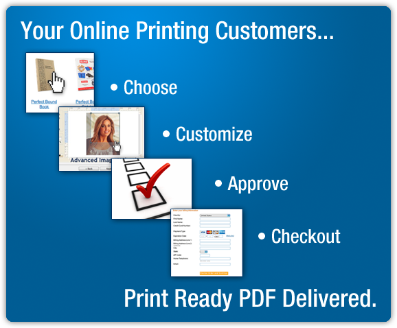 Web-To-Print
